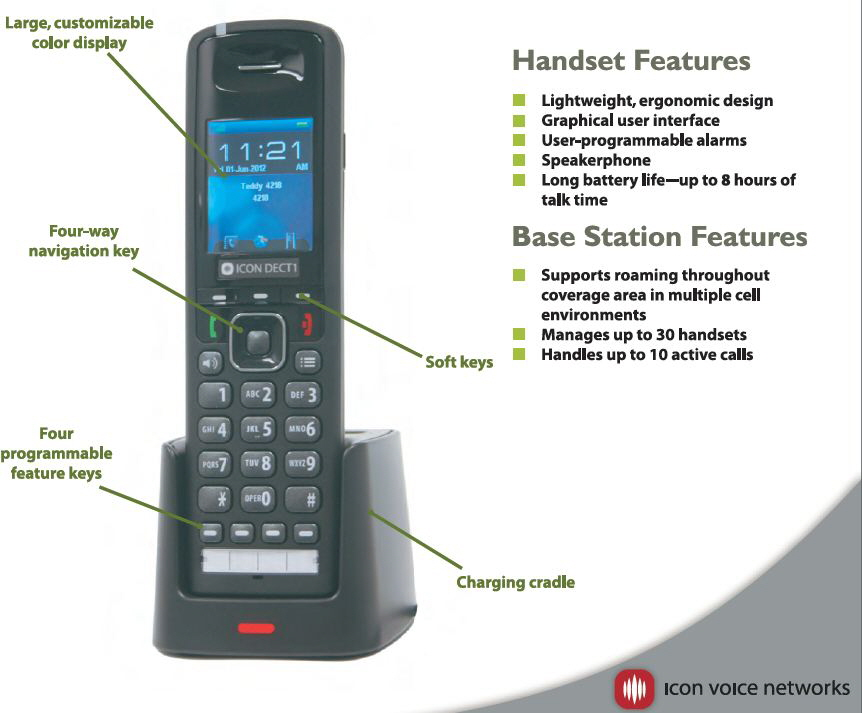 ICON Dect Handset